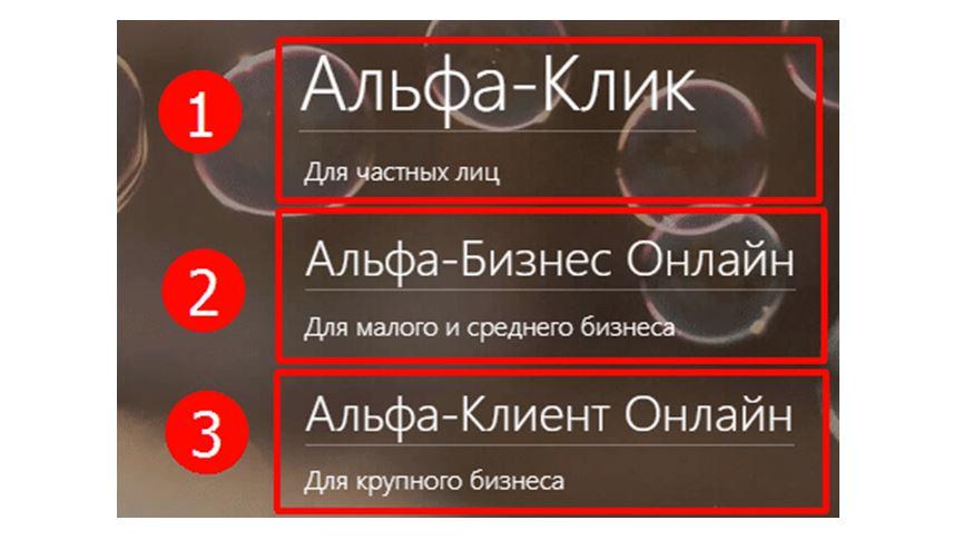Типы ЛК Альфа-Банк