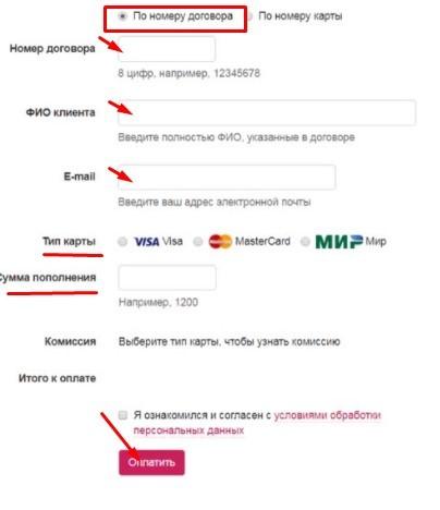 Способы Оплаты Кредита ПочтаБанк