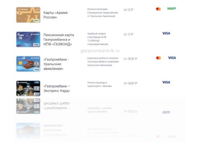 Дебетовые карты Газпромбанк
