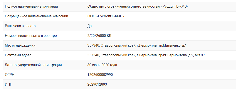 Реквизиты РусДолг.